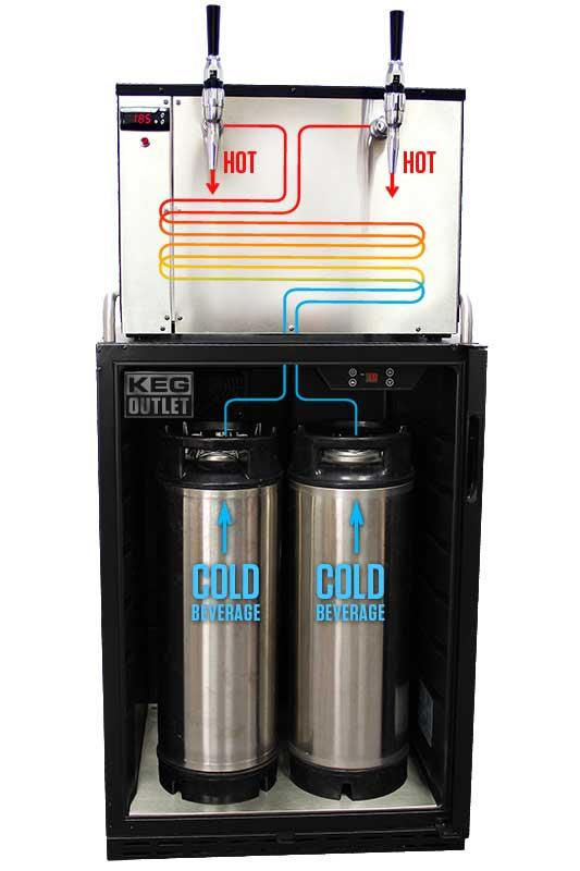 Serve Nitro Coffee Hot - Heat cold brew coffee on demand and serve as nitro coffee