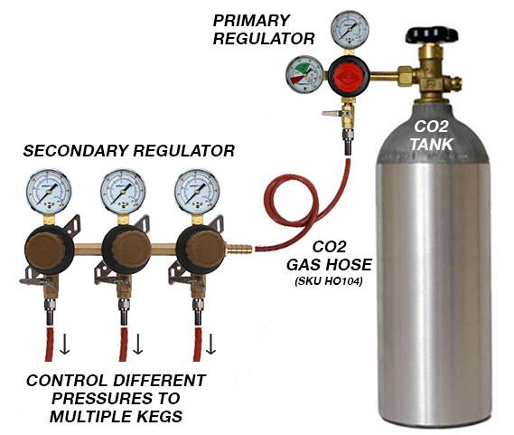 Low Pressure Secondary Regulator Setup