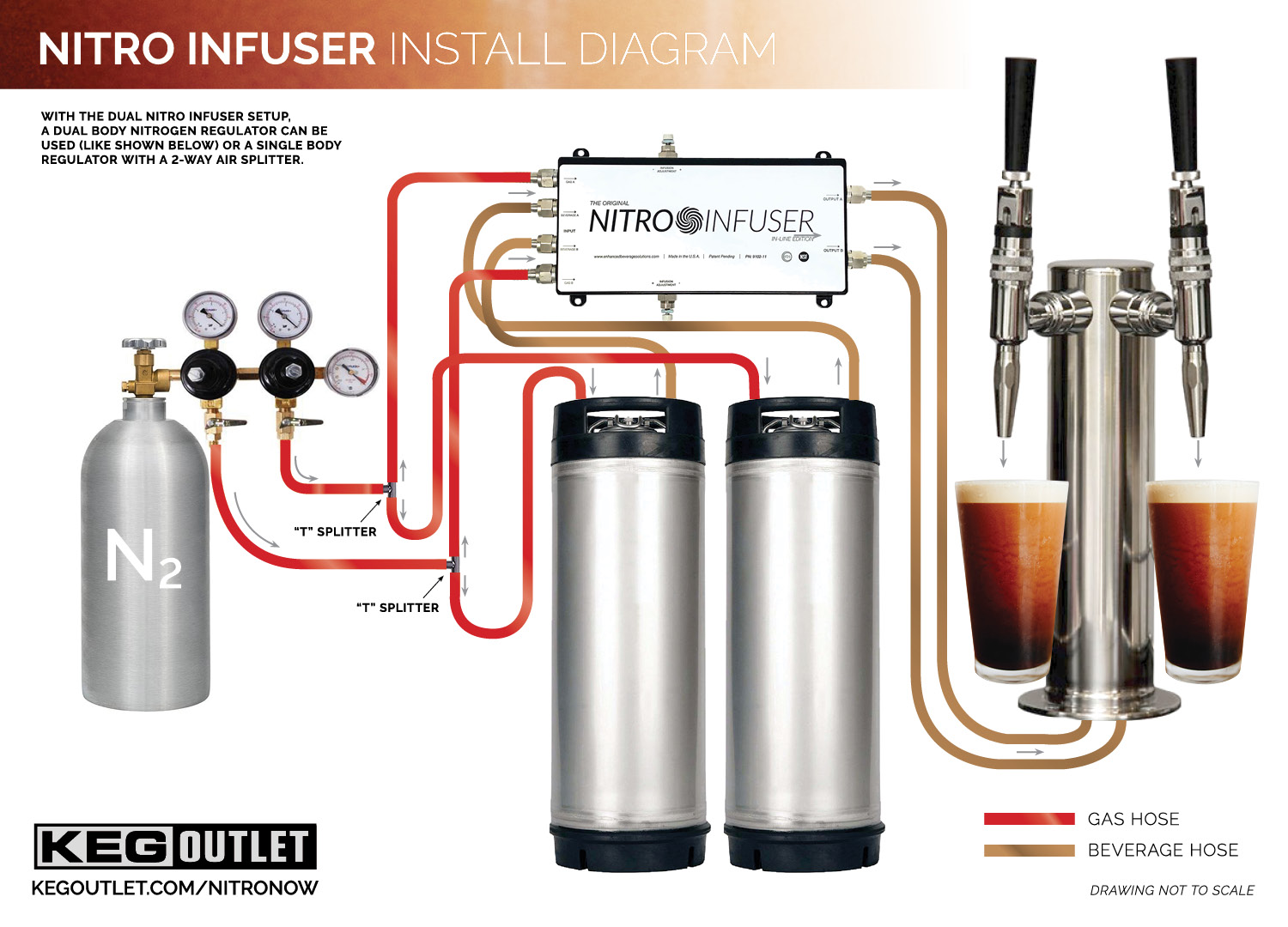 Dual Nitro Infuser Installation Diagram