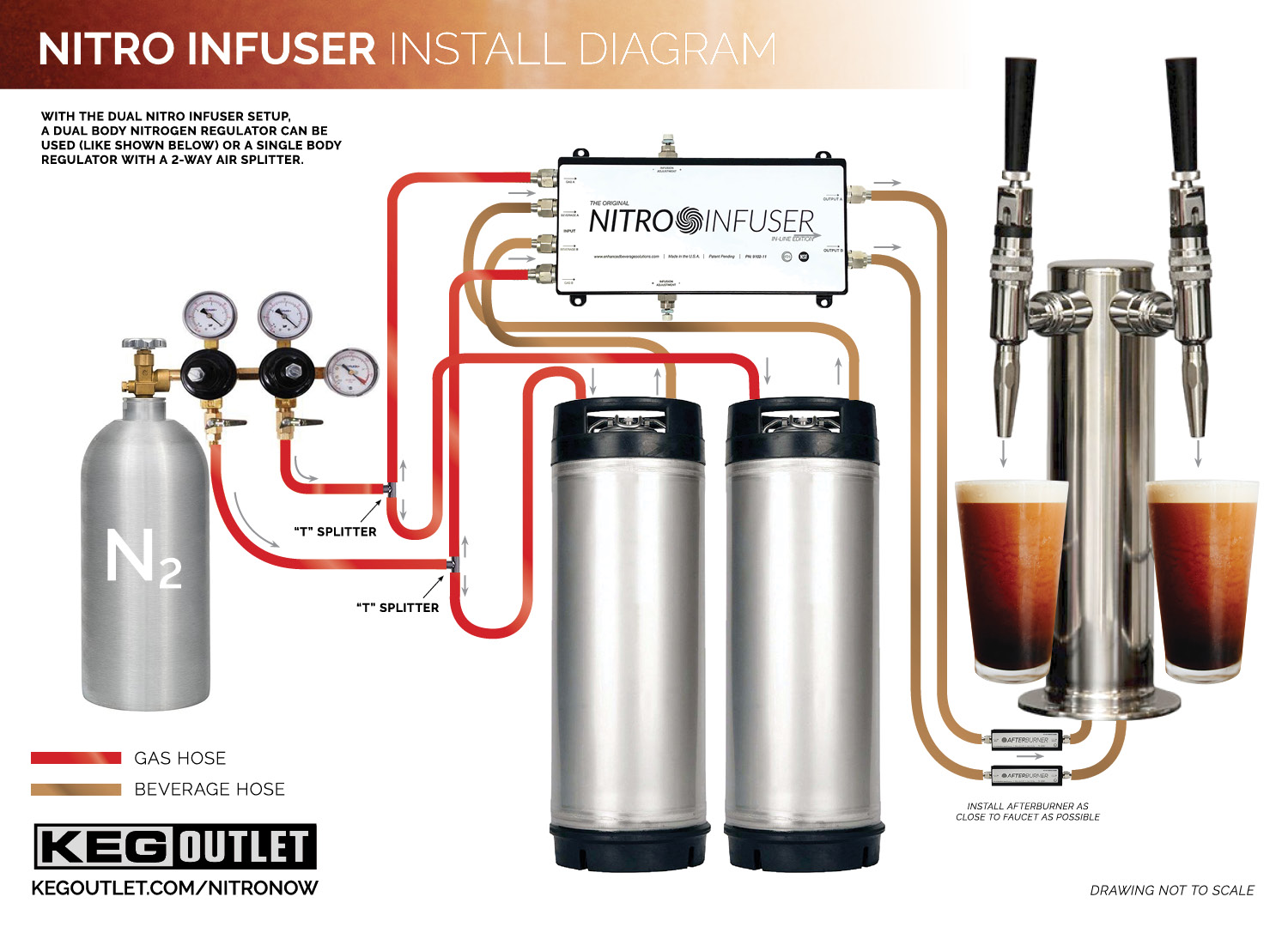Dual Nitro Infuser with AfterBurners Installation Diagram