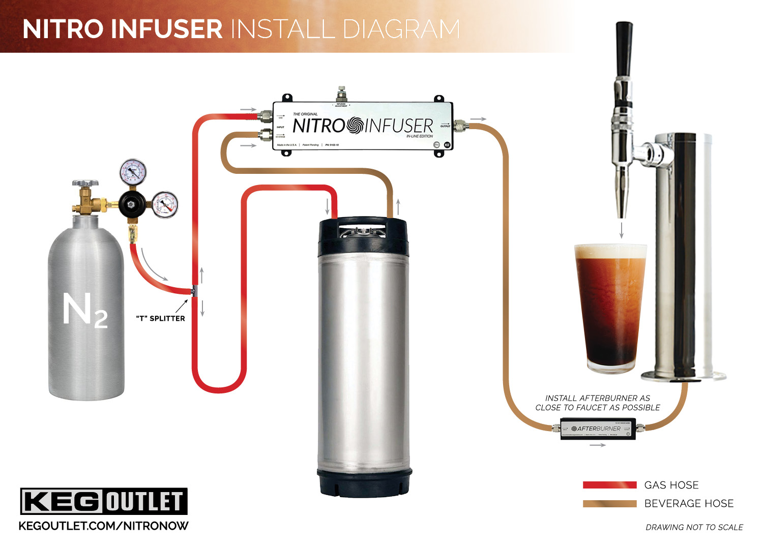 Nitro Infuser with AfterBurner Installation Diagram